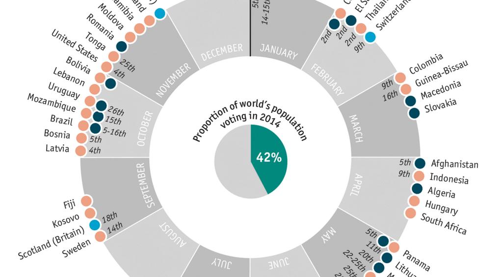 Elecciones 2014 por países